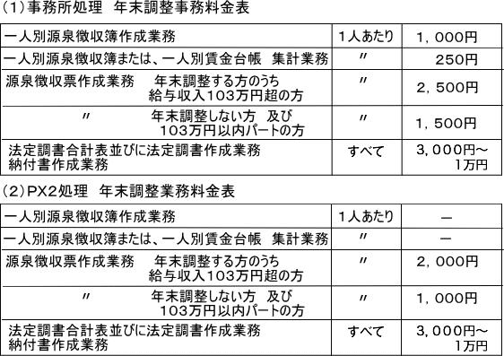 201609_expense04