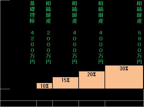 17P図③