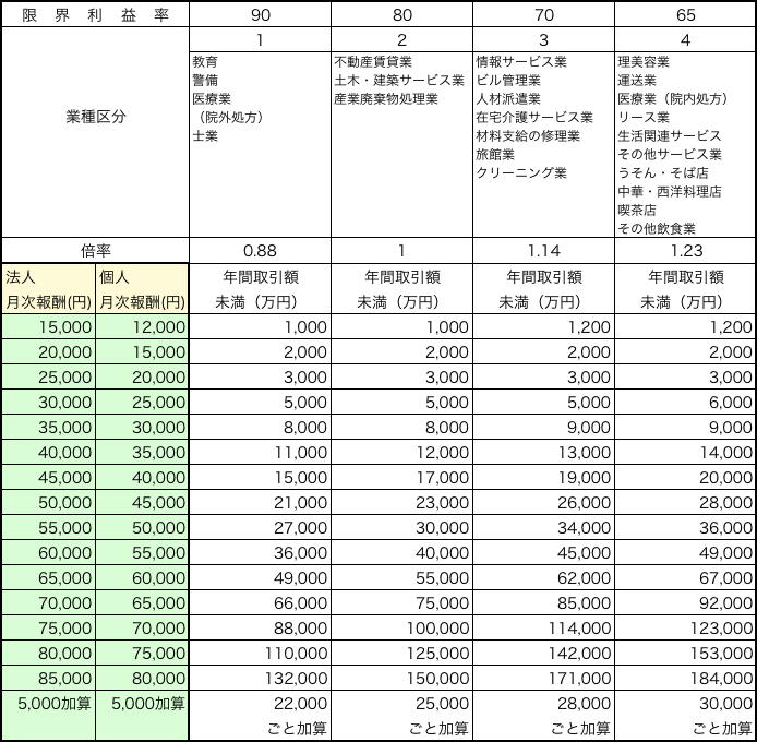 201609_expense01