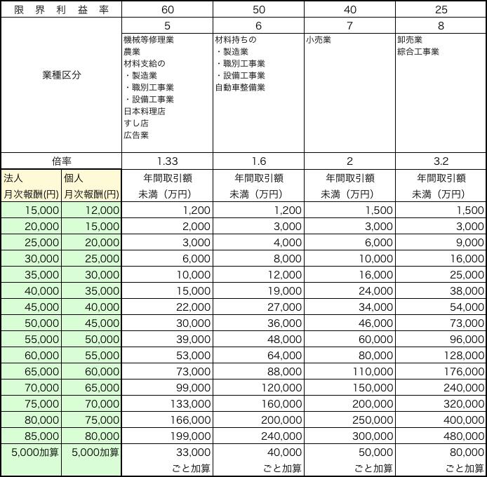 201609_expense02