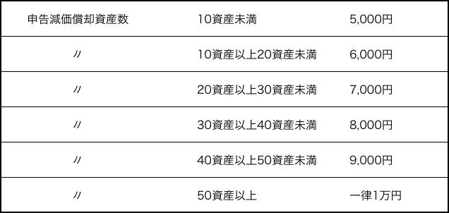 201609_expense05