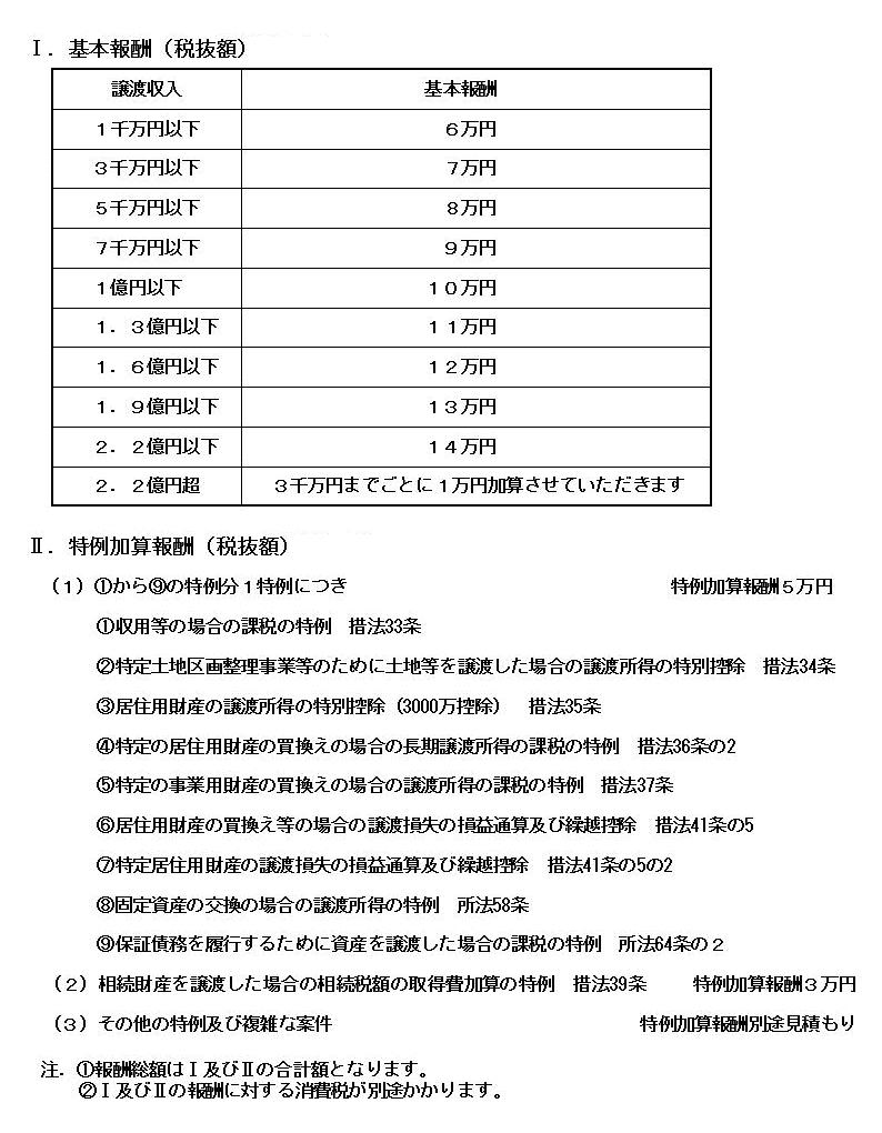201609_expense07